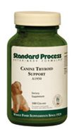 Canine Thyroid Support